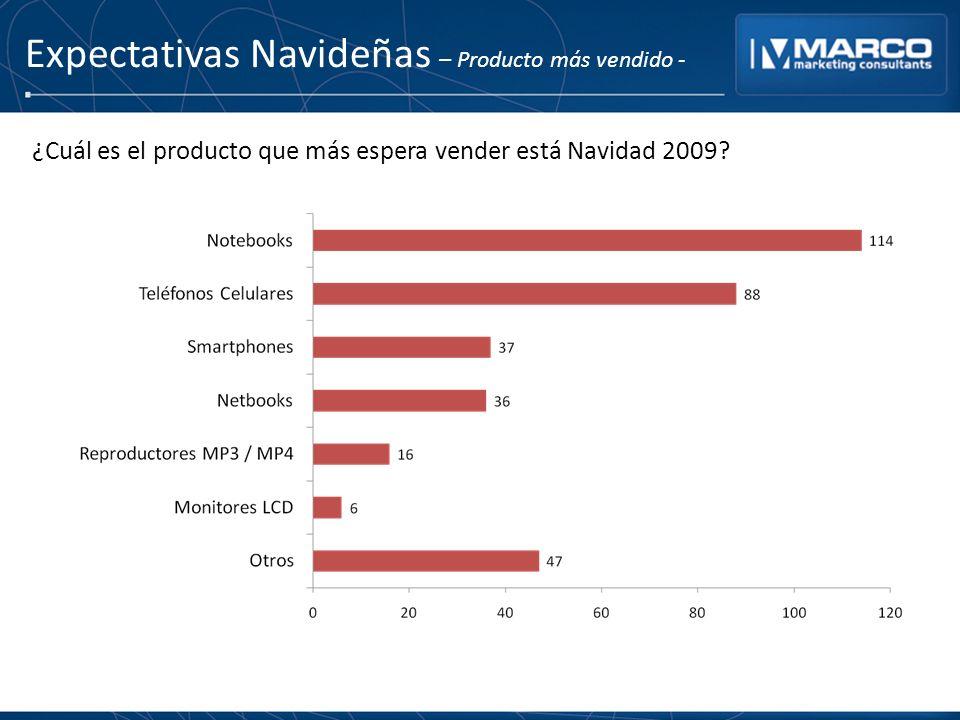 Expectativas Navideñas – Producto más vendido - ¿Cuál es el producto que más espera vender está Navidad 2009?