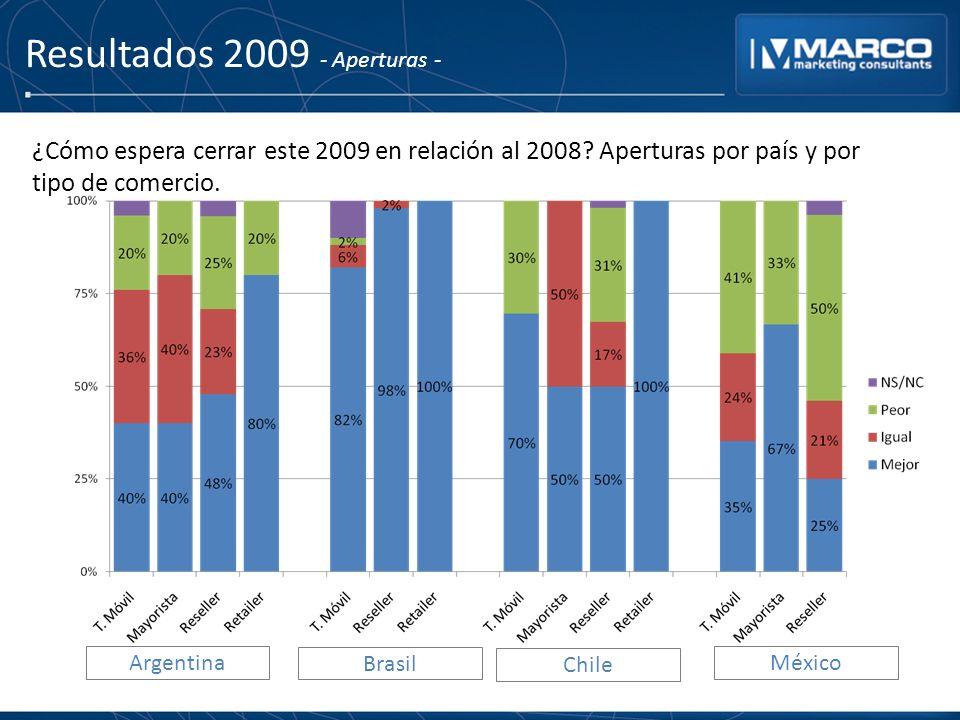Resultados 2009 - Aperturas - ¿Cómo espera cerrar este 2009 en relación al 2008? Aperturas por país y por tipo de comercio. Argentina Brasil Chile Méx