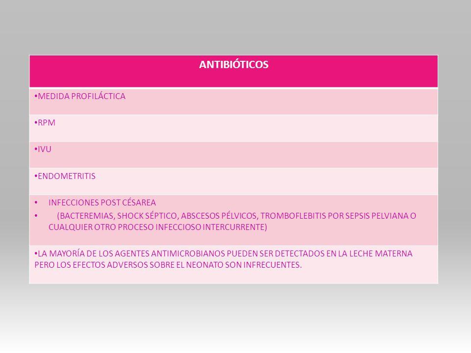 ANTIBIÓTICOS MEDIDA PROFILÁCTICA RPM IVU ENDOMETRITIS INFECCIONES POST CÉSAREA (BACTEREMIAS, SHOCK SÉPTICO, ABSCESOS PÉLVICOS, TROMBOFLEBITIS POR SEPS
