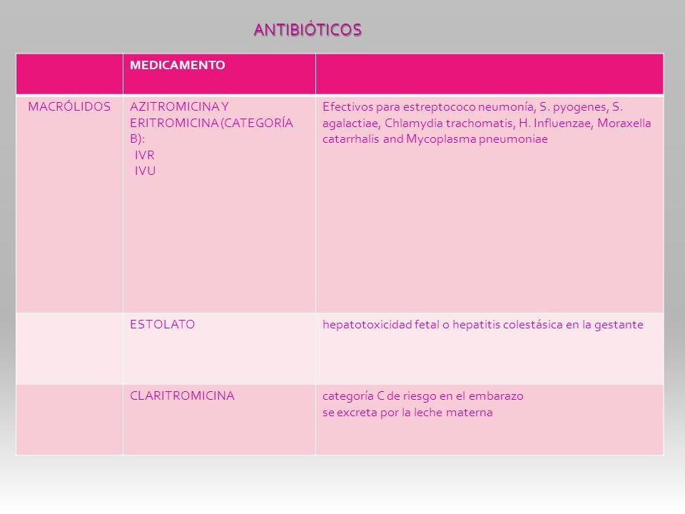 MEDICAMENTO MACRÓLIDOSAZITROMICINA Y ERITROMICINA (CATEGORÍA B): IVR IVU Efectivos para estreptococo neumonía, S. pyogenes, S. agalactiae, Chlamydia t