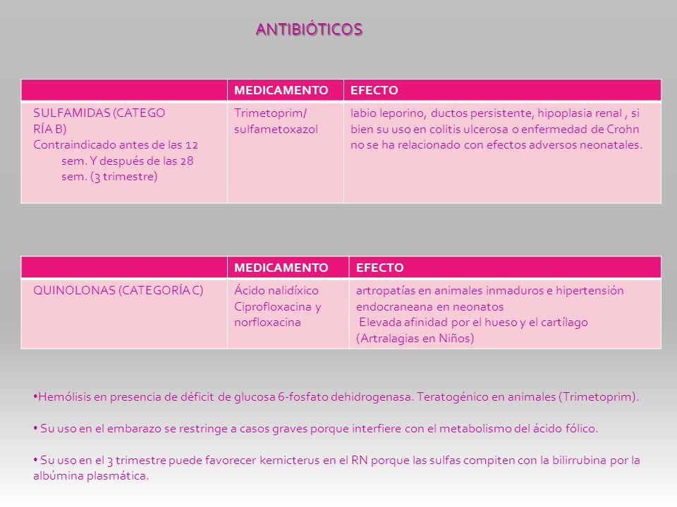 ANTIBIÓTICOS MEDICAMENTOEFECTO SULFAMIDAS (CATEGO RÍA B) Contraindicado antes de las 12 sem. Y después de las 28 sem. (3 trimestre) Trimetoprim/ sulfa