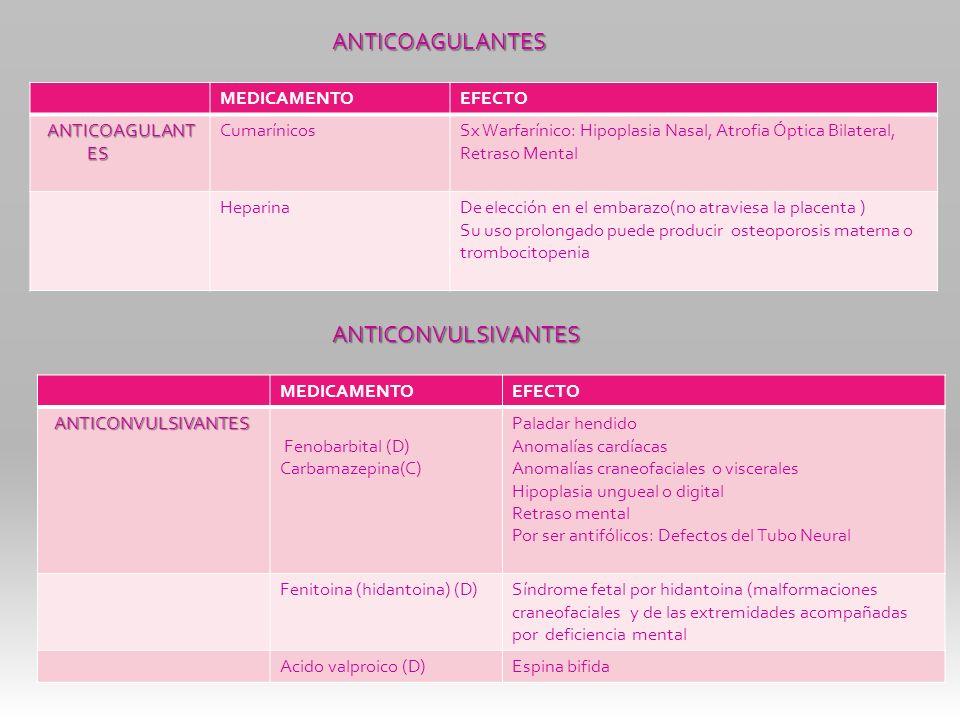 ANTICOAGULANTES MEDICAMENTOEFECTO ANTICOAGULANT ES CumarínicosSx Warfarínico: Hipoplasia Nasal, Atrofia Óptica Bilateral, Retraso Mental HeparinaDe el