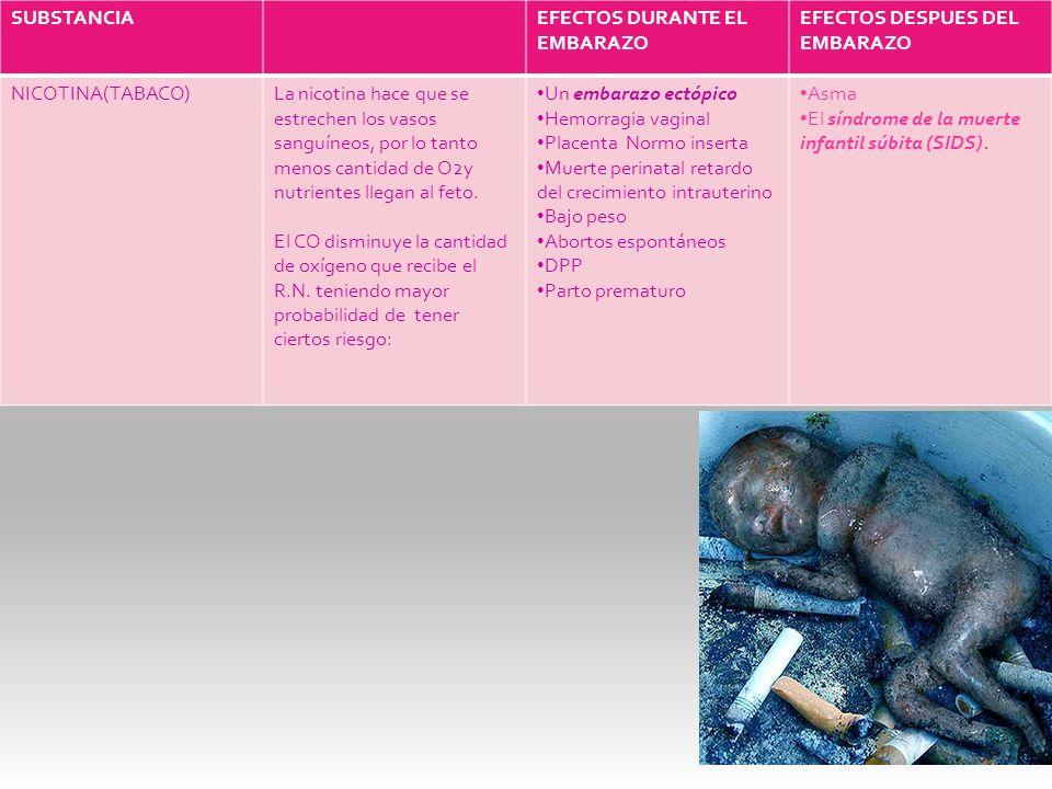 SUBSTANCIAEFECTOS DURANTE EL EMBARAZO EFECTOS DESPUES DEL EMBARAZO NICOTINA(TABACO)La nicotina hace que se estrechen los vasos sanguíneos, por lo tant