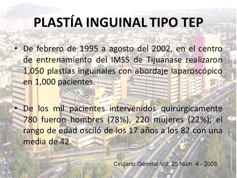 De febrero de 1995 a agosto del 2002, en el centro de entrenamiento del IMSS de Tijuanase realizaron 1,050 plastías inguinales con abordaje laparoscóp