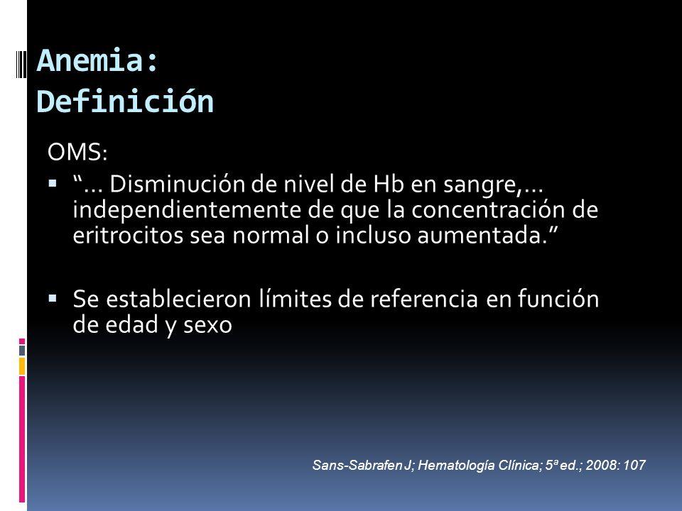 Anemia: Definición OMS: … Disminución de nivel de Hb en sangre,… independientemente de que la concentración de eritrocitos sea normal o incluso aument