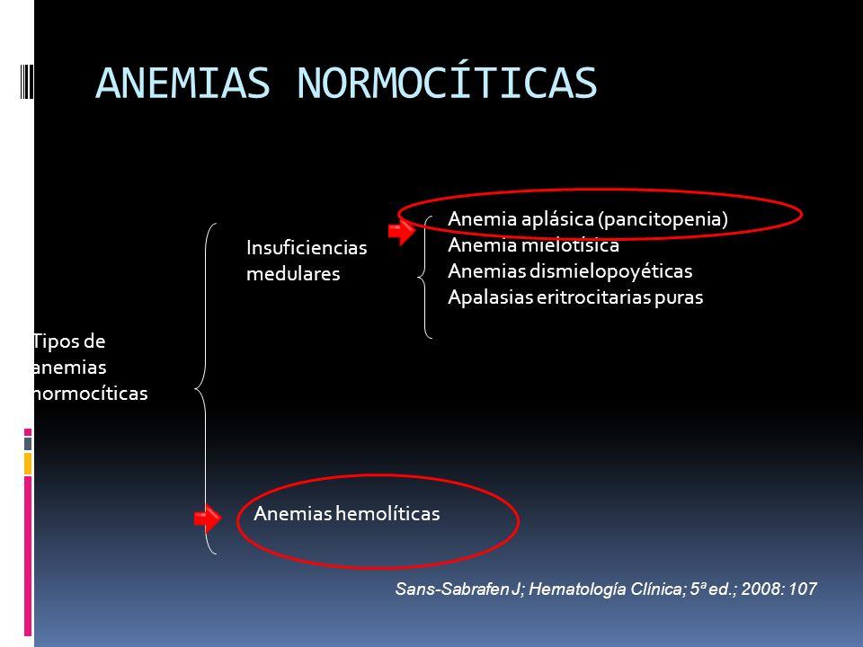 ANEMIAS NORMOCÍTICAS Tipos de anemias normocíticas Insuficiencias medulares Anemias hemolíticas Anemia aplásica (pancitopenia) Anemia mielotísica Anem