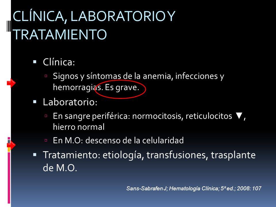 CLÍNICA, LABORATORIO Y TRATAMIENTO Clínica: Signos y síntomas de la anemia, infecciones y hemorragias. Es grave. Laboratorio: En sangre periférica: no
