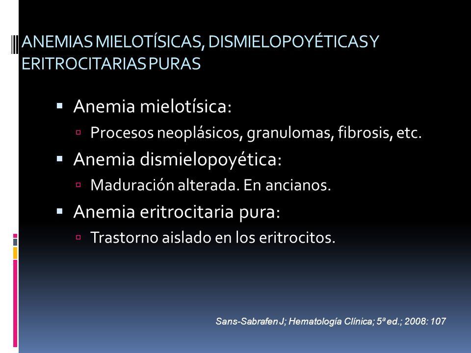 ANEMIAS MIELOTÍSICAS, DISMIELOPOYÉTICAS Y ERITROCITARIAS PURAS Anemia mielotísica: Procesos neoplásicos, granulomas, fibrosis, etc. Anemia dismielopoy