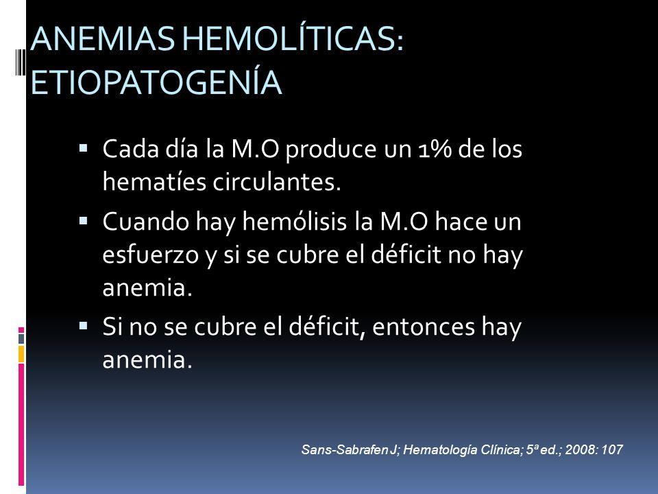 ANEMIAS HEMOLÍTICAS: ETIOPATOGENÍA Cada día la M.O produce un 1% de los hematíes circulantes. Cuando hay hemólisis la M.O hace un esfuerzo y si se cub