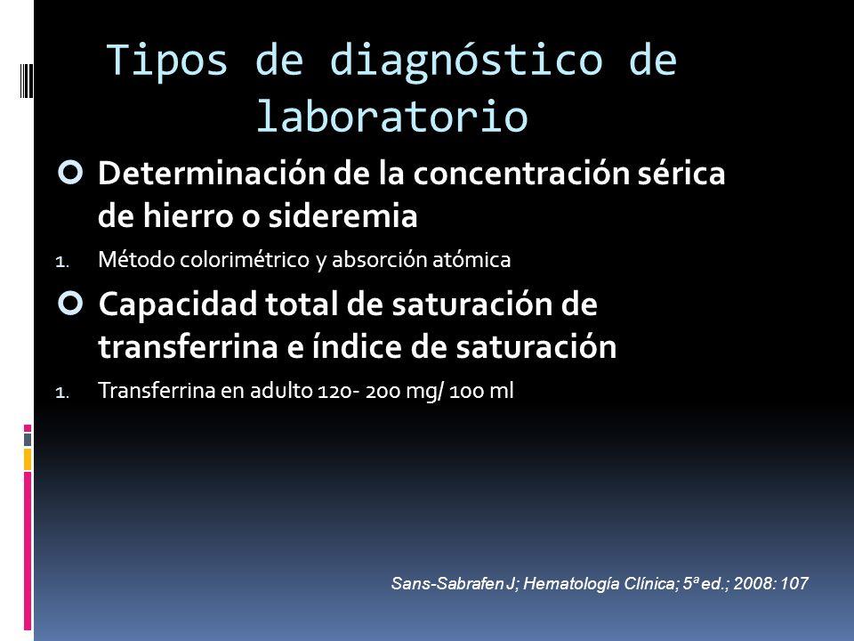 Tipos de diagnóstico de laboratorio Determinación de la concentración sérica de hierro o sideremia 1. Método colorimétrico y absorción atómica Capacid