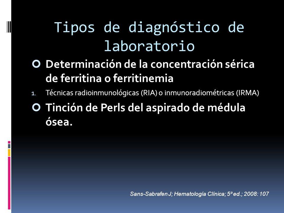 Tipos de diagnóstico de laboratorio Determinación de la concentración sérica de ferritina o ferritinemia 1. Técnicas radioinmunológicas (RIA) o inmuno