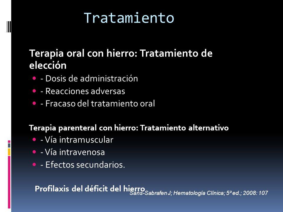 Tratamiento Terapia oral con hierro: Tratamiento de elección - Dosis de administración - Reacciones adversas - Fracaso del tratamiento oral Terapia pa