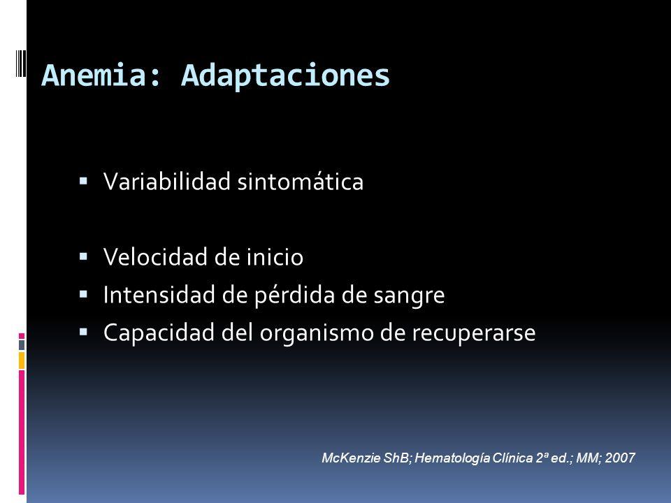 Anemia: Adaptaciones Variabilidad sintomática Velocidad de inicio Intensidad de pérdida de sangre Capacidad del organismo de recuperarse McKenzie ShB;