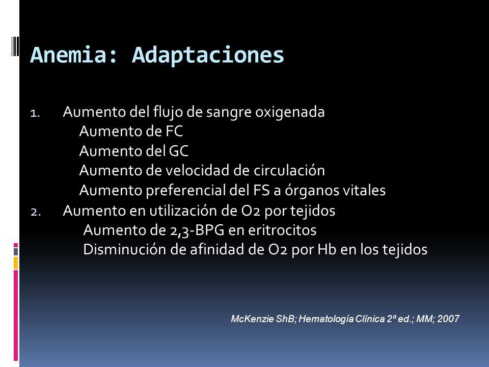 Anemia: Adaptaciones 1. Aumento del flujo de sangre oxigenada Aumento de FC Aumento del GC Aumento de velocidad de circulación Aumento preferencial de