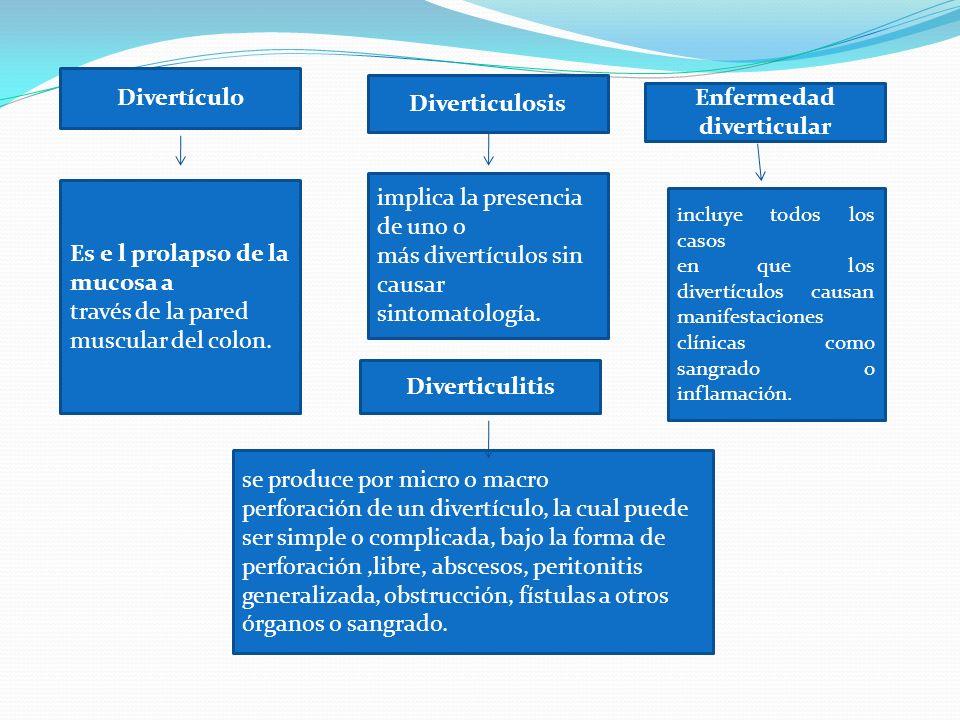 Tipos de fistulas relacionadas con Enfermedad Diverticular: Colovesical: 65% Colovaginal: 25% Colocutánea Coloentérica Diagnóstico: TAC, en el enema baritado, la vaginoscopía, cistoscopía, o fistulografía.