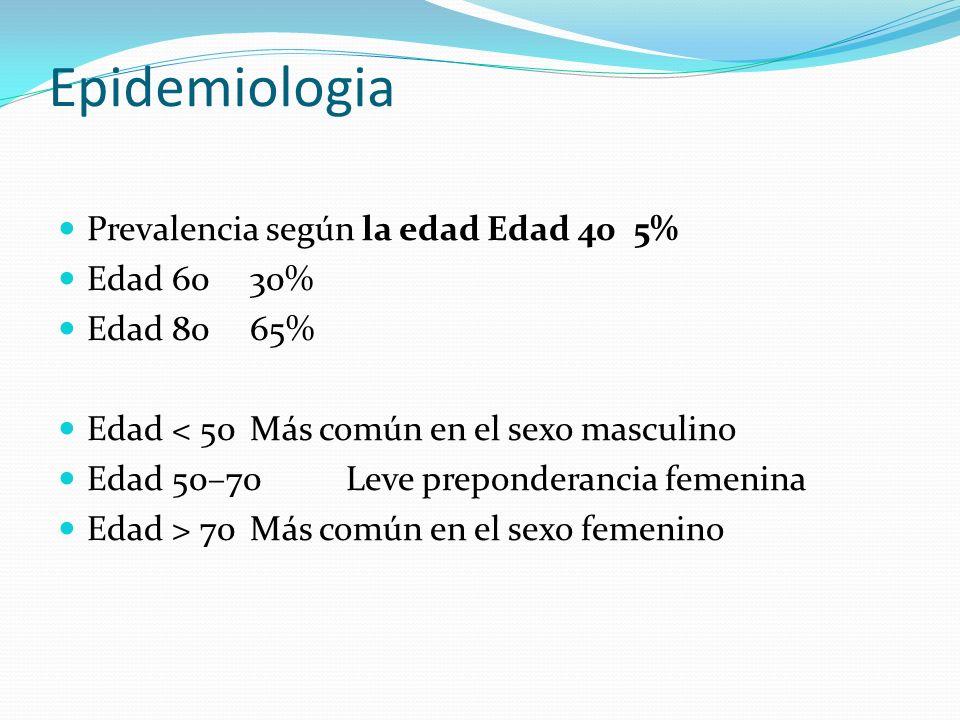 Epidemiologia Prevalencia según la edad Edad 40 5% Edad 60 30% Edad 80 65% Edad < 50 Más común en el sexo masculino Edad 50–70 Leve preponderancia fem