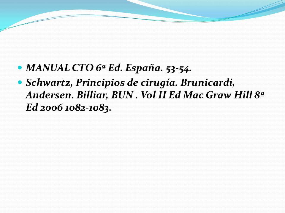 MANUAL CTO 6ª Ed. España. 53-54. Schwartz, Principios de cirugía. Brunicardi, Andersen. Billiar, BUN. Vol II Ed Mac Graw Hill 8ª Ed 2006 1082-1083.