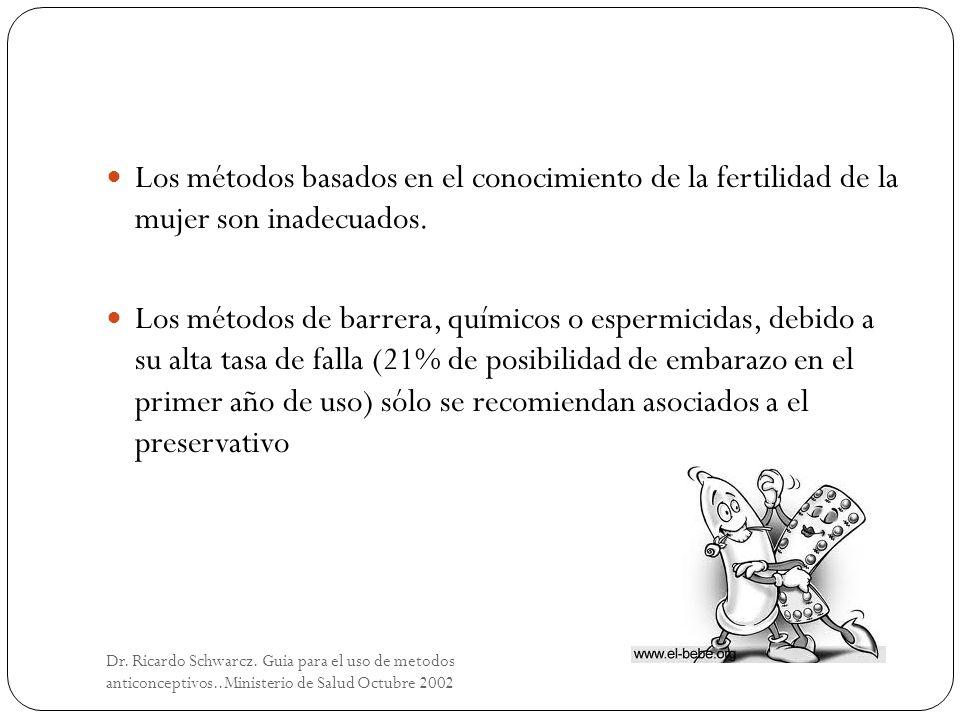 Dr. Ricardo Schwarcz. Guia para el uso de metodos anticonceptivos..Ministerio de Salud Octubre 2002 Los métodos basados en el conocimiento de la ferti
