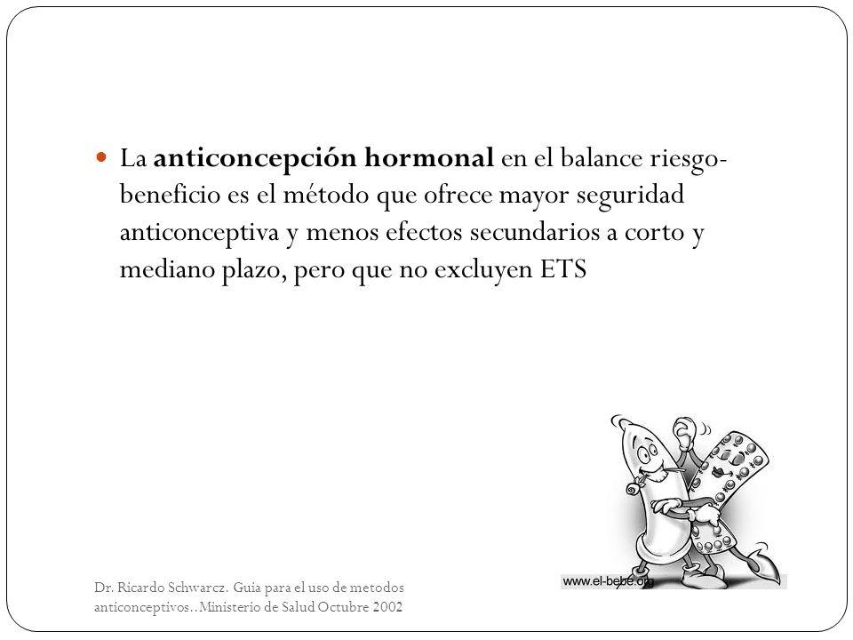 Dr. Ricardo Schwarcz. Guia para el uso de metodos anticonceptivos..Ministerio de Salud Octubre 2002 La anticoncepción hormonal en el balance riesgo- b