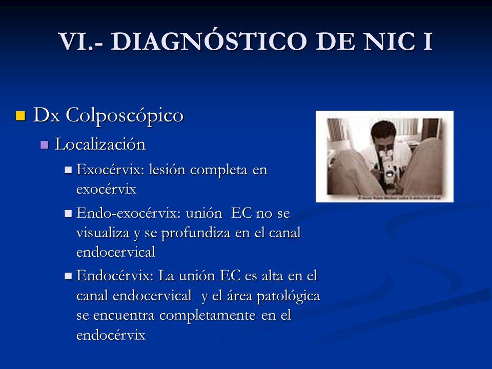 Dx Colposcópico Dx Colposcópico Localización Localización Exocérvix: lesión completa en exocérvix Exocérvix: lesión completa en exocérvix Endo-exocérv