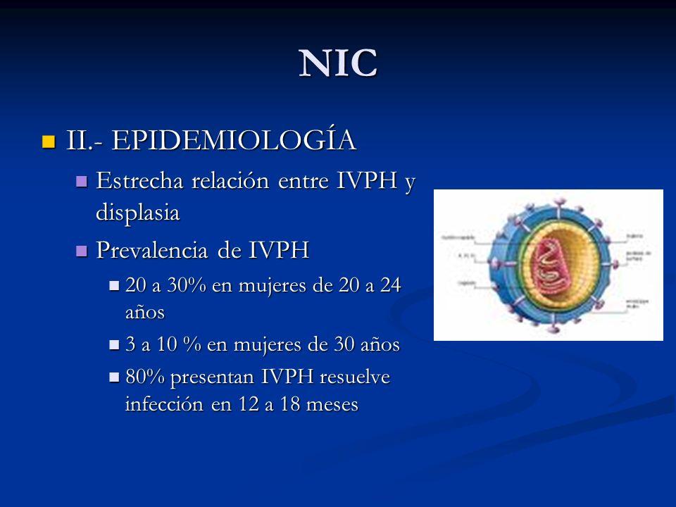 Biología molecular Biología molecular VPH VPH Alto riesgo Alto riesgo 16, 18, 31, 33, 35, 39, 45, 51, 52, 56, 58.