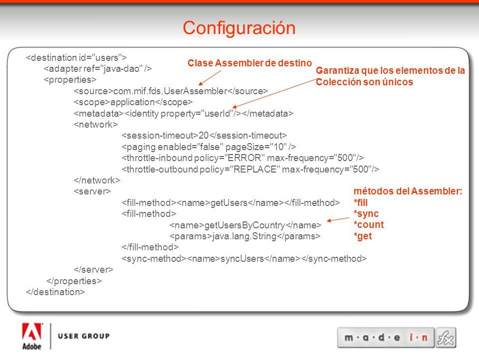 Configuración com.mif.fds.UserAssembler application 20 getUsers getUsersByCountry java.lang.String syncUsers métodos del Assembler: *fill *sync *count *get Garantiza que los elementos de la Colección son únicos Clase Assembler de destino
