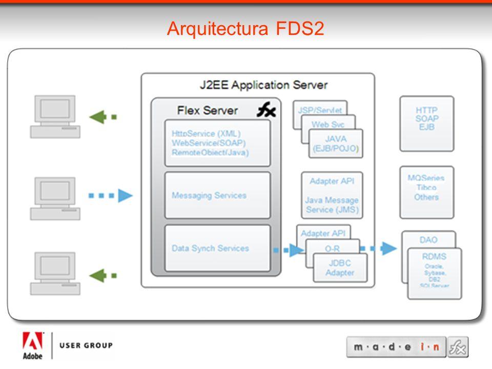 Arquitectura FDS2