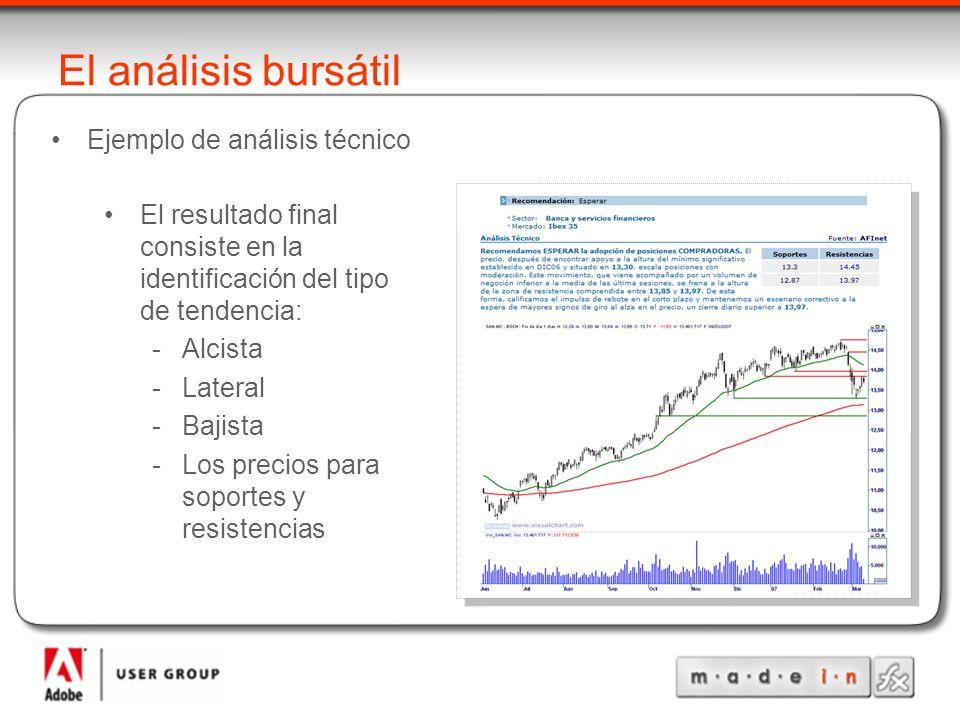 El resultado final consiste en la identificación del tipo de tendencia: -Alcista -Lateral -Bajista -Los precios para soportes y resistencias El anális