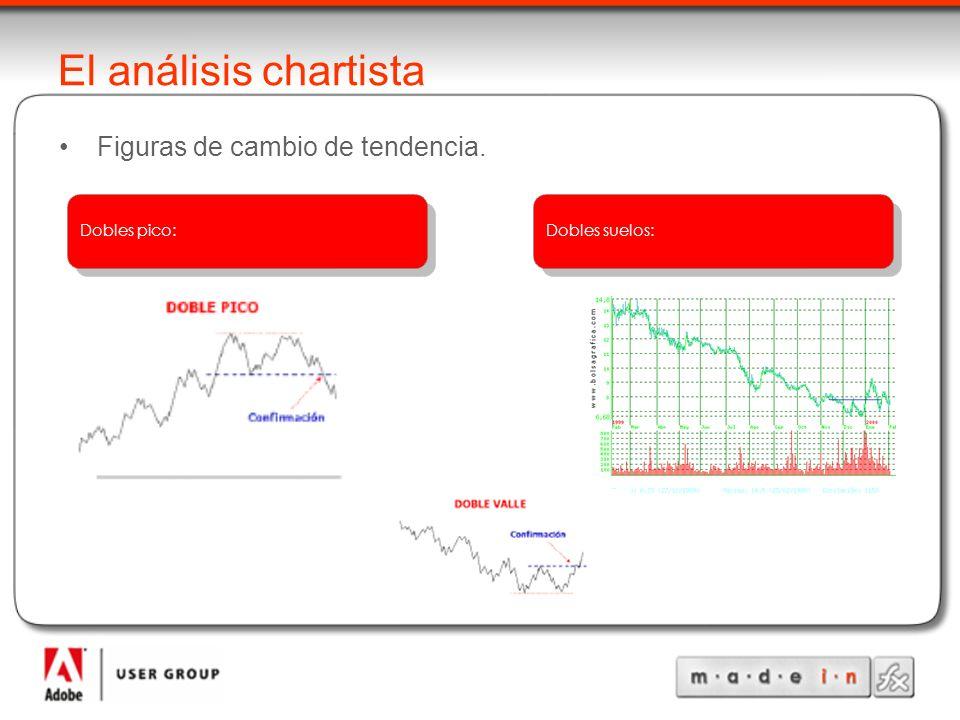Dobles pico: Dobles suelos: El análisis chartista Figuras de cambio de tendencia.