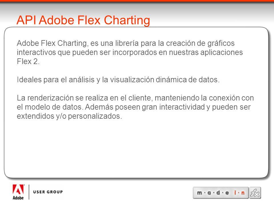Adobe Flex Charting, es una librería para la creación de gráficos interactivos que pueden ser incorporados en nuestras aplicaciones Flex 2. Ideales pa