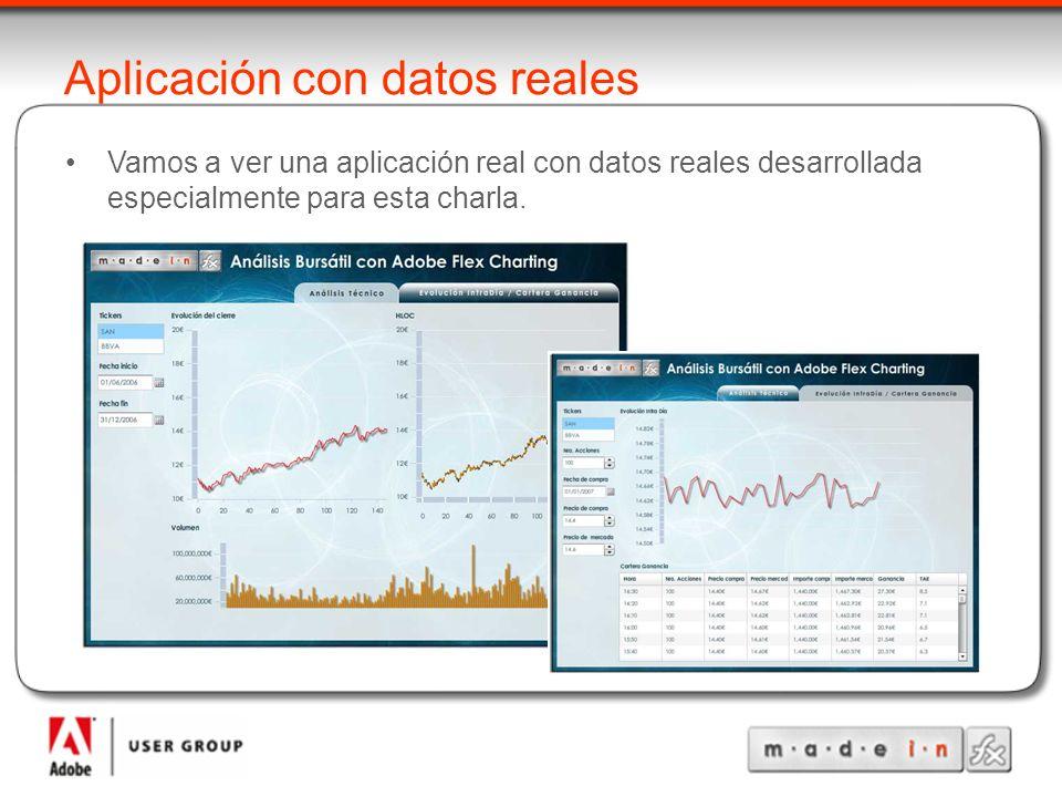 Aplicación con datos reales Vamos a ver una aplicación real con datos reales desarrollada especialmente para esta charla.
