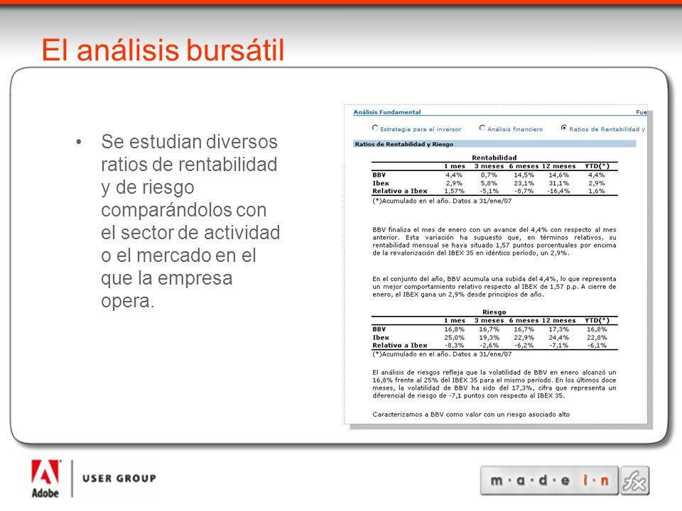 Banderitas: Estandartes o gallardetes: El análisis chartista Figuras de consolidación de tendencia.