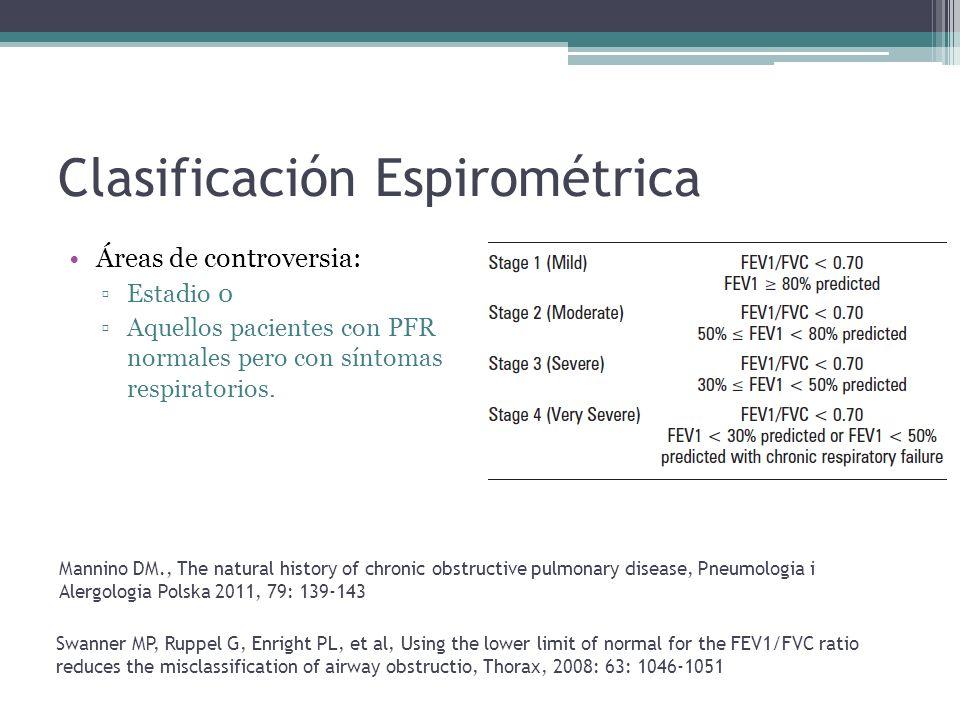 Clasificación Espirométrica Áreas de controversia: Estadio 0 Aquellos pacientes con PFR normales pero con síntomas respiratorios. Swanner MP, Ruppel G