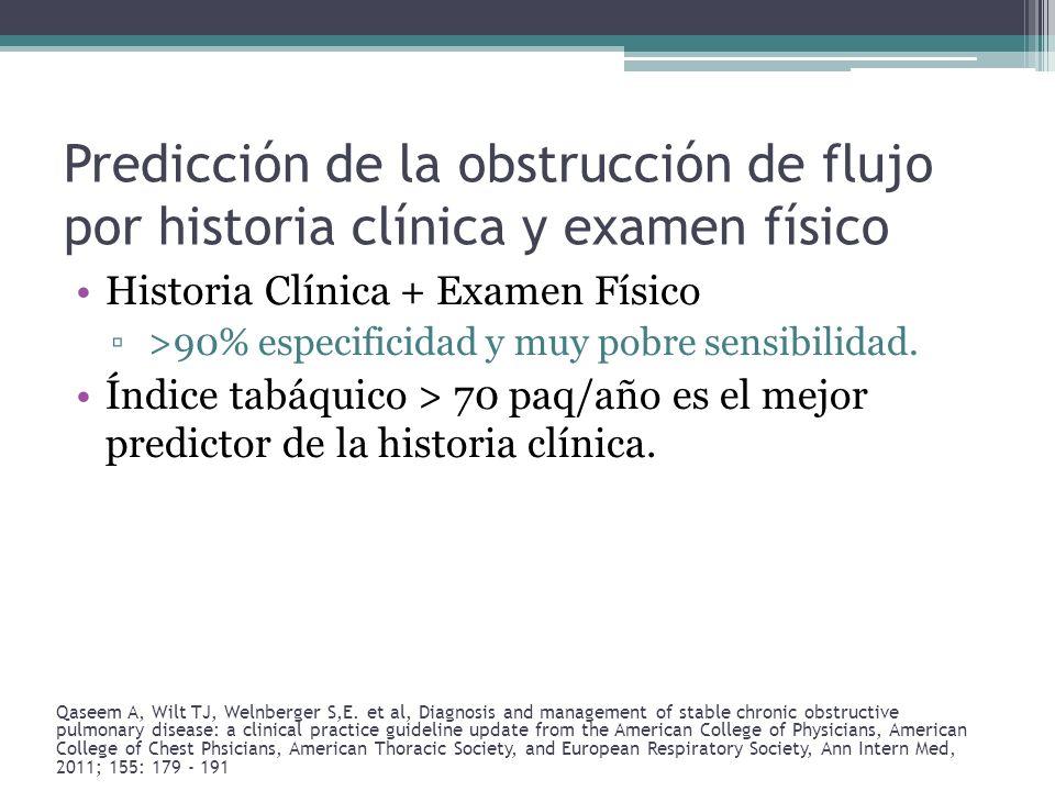 Predicción de la obstrucción de flujo por historia clínica y examen físico Historia Clínica + Examen Físico >90% especificidad y muy pobre sensibilida