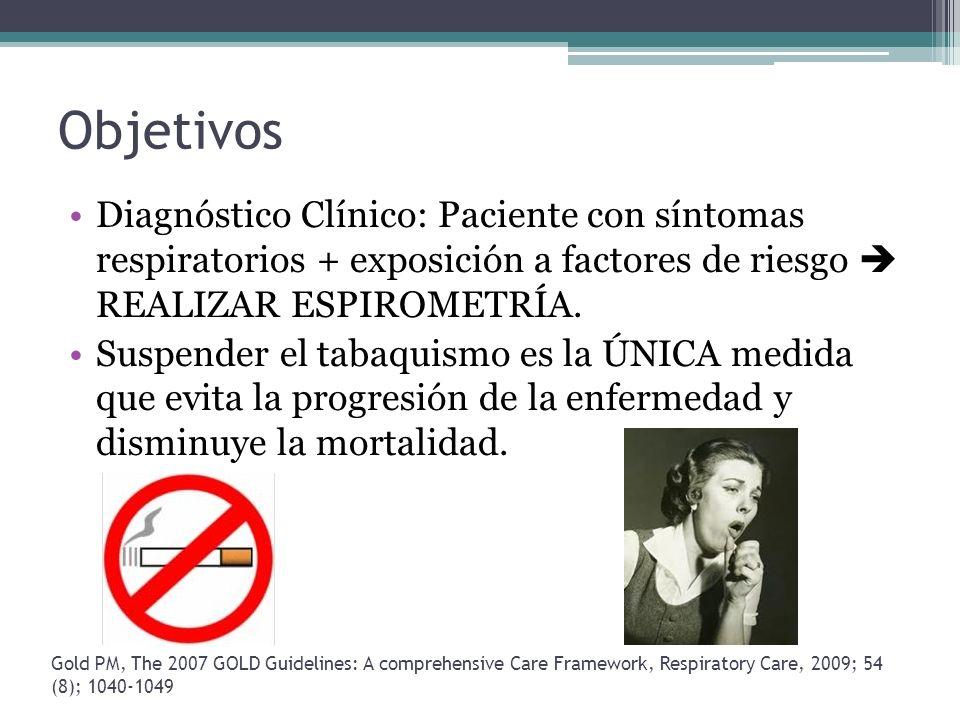 Objetivos Diagnóstico Clínico: Paciente con síntomas respiratorios + exposición a factores de riesgo REALIZAR ESPIROMETRÍA. Suspender el tabaquismo es