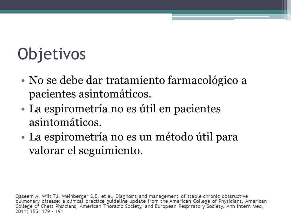 Objetivos No se debe dar tratamiento farmacológico a pacientes asintomáticos. La espirometría no es útil en pacientes asintomáticos. La espirometría n