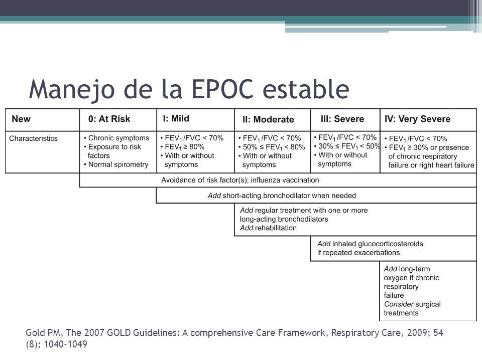 Manejo de la EPOC estable Gold PM, The 2007 GOLD Guidelines: A comprehensive Care Framework, Respiratory Care, 2009; 54 (8); 1040-1049