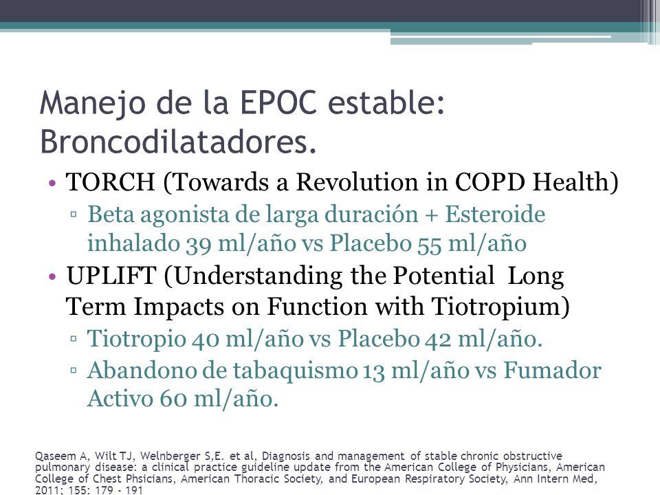 Manejo de la EPOC estable: Broncodilatadores. TORCH (Towards a Revolution in COPD Health) Beta agonista de larga duración + Esteroide inhalado 39 ml/a