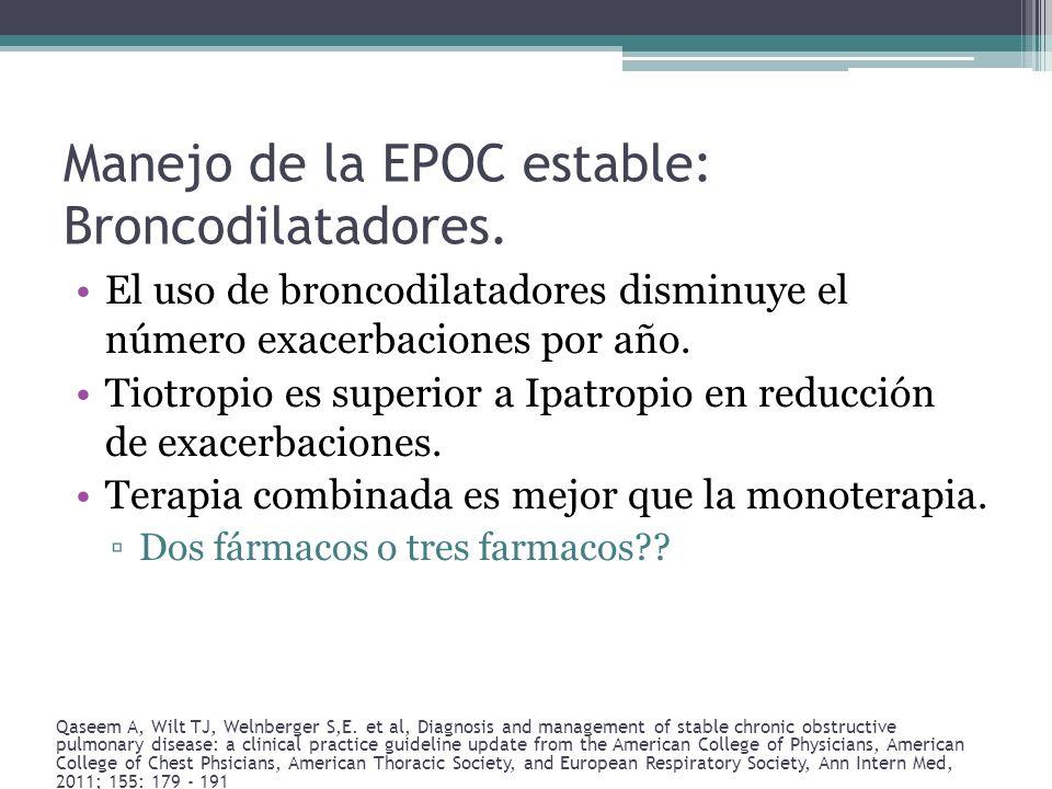 Manejo de la EPOC estable: Broncodilatadores. El uso de broncodilatadores disminuye el número exacerbaciones por año. Tiotropio es superior a Ipatropi