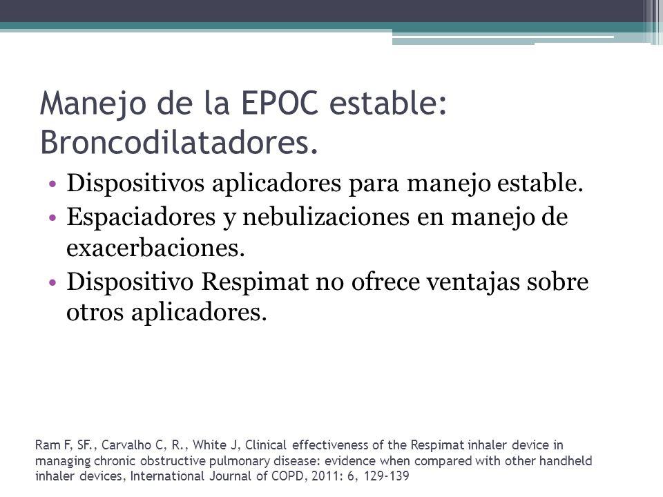 Manejo de la EPOC estable: Broncodilatadores. Dispositivos aplicadores para manejo estable. Espaciadores y nebulizaciones en manejo de exacerbaciones.