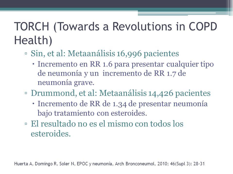 TORCH (Towards a Revolutions in COPD Health) Sin, et al: Metaanálisis 16,996 pacientes Incremento en RR 1.6 para presentar cualquier tipo de neumonía