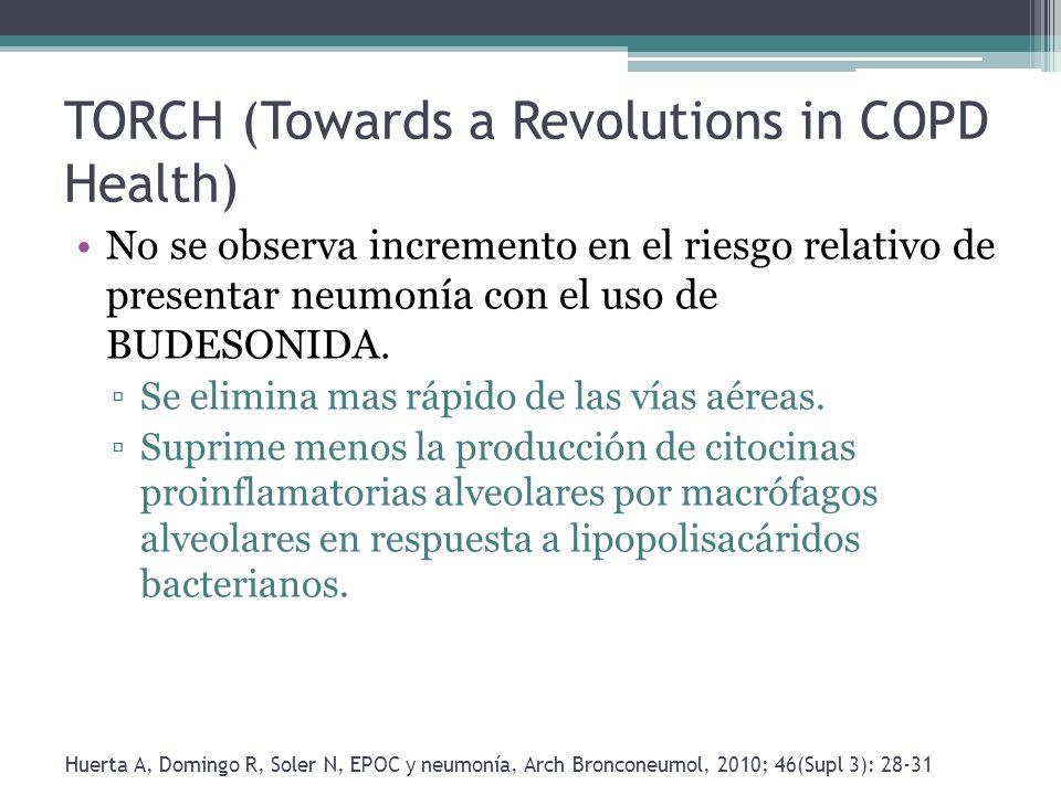 TORCH (Towards a Revolutions in COPD Health) No se observa incremento en el riesgo relativo de presentar neumonía con el uso de BUDESONIDA. Se elimina