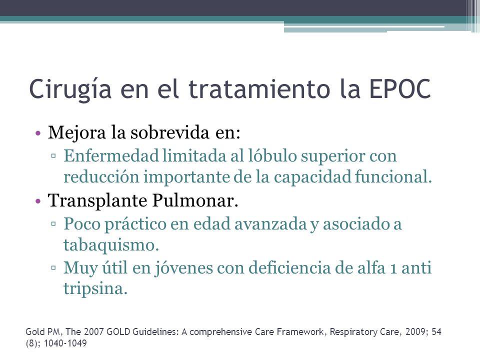 Cirugía en el tratamiento la EPOC Mejora la sobrevida en: Enfermedad limitada al lóbulo superior con reducción importante de la capacidad funcional. T