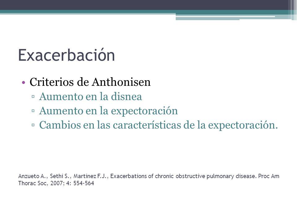 Exacerbación Criterios de Anthonisen Aumento en la disnea Aumento en la expectoración Cambios en las características de la expectoración. Anzueto A.,