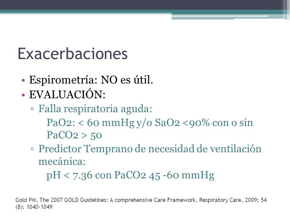 Exacerbaciones Espirometría: NO es útil. EVALUACIÓN: Falla respiratoria aguda: PaO2: 50 Predictor Temprano de necesidad de ventilación mecánica: pH <