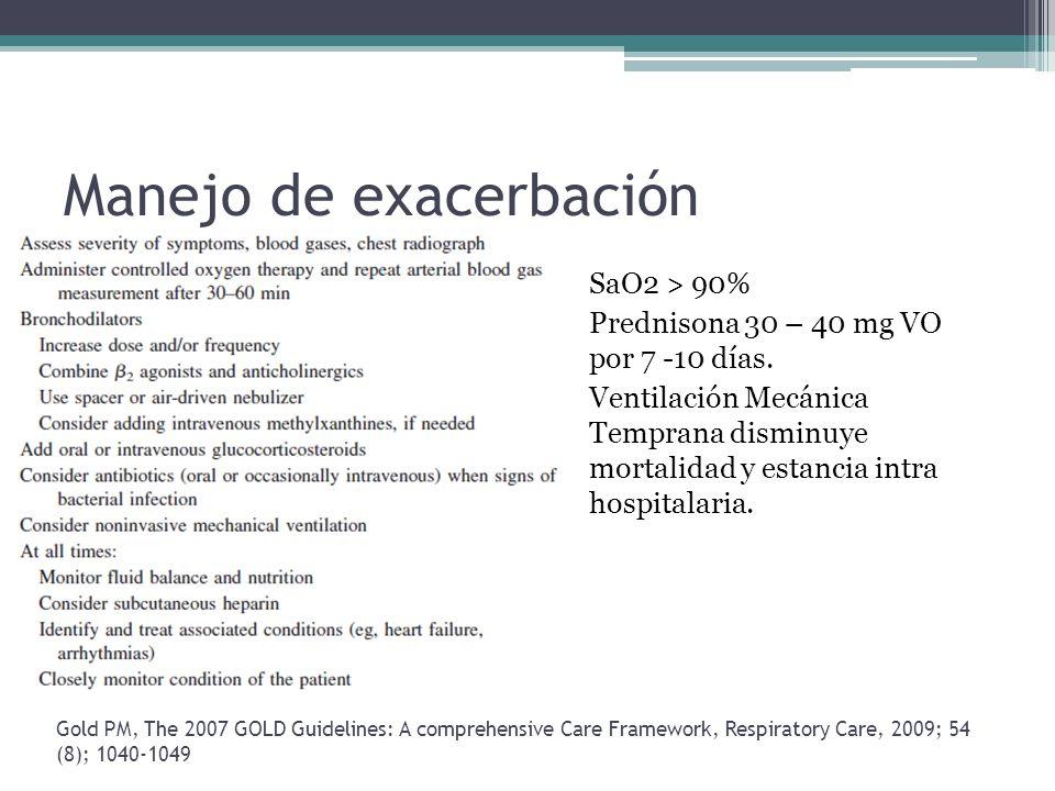 Manejo de exacerbación SaO2 > 90% Prednisona 30 – 40 mg VO por 7 -10 días. Ventilación Mecánica Temprana disminuye mortalidad y estancia intra hospita