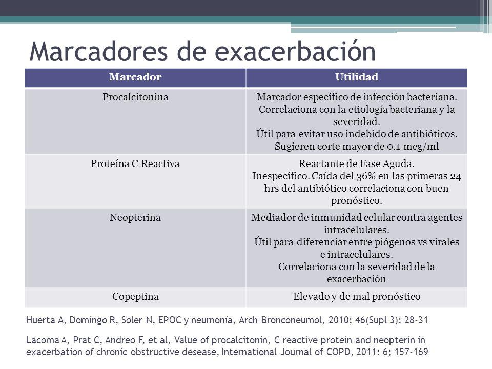 Marcadores de exacerbación MarcadorUtilidad ProcalcitoninaMarcador específico de infección bacteriana. Correlaciona con la etiología bacteriana y la s