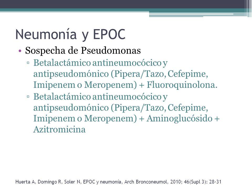 Neumonía y EPOC Sospecha de Pseudomonas Betalactámico antineumocócico y antipseudomónico (Pipera/Tazo, Cefepime, Imipenem o Meropenem) + Fluoroquinolo