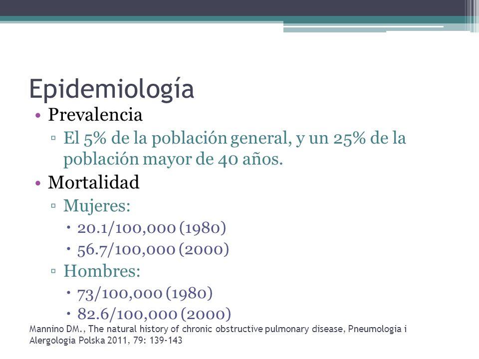 Epidemiología Prevalencia El 5% de la población general, y un 25% de la población mayor de 40 años. Mortalidad Mujeres: 20.1/100,000 (1980) 56.7/100,0