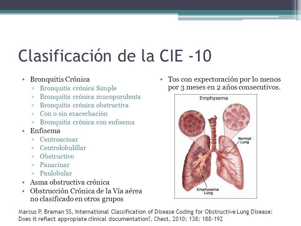 Clasificación de la CIE -10 Bronquitis Crónica Bronquitis crónica Simple Bronquitis crónica mucopurulenta Bronquitis crónica obstructiva Con o sin exa